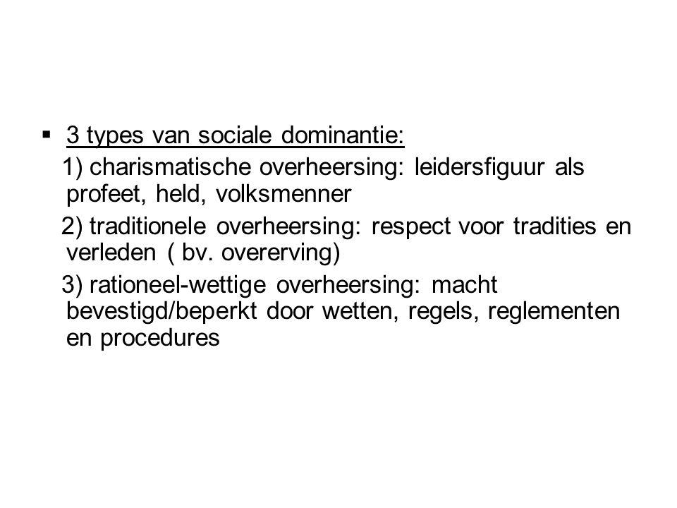 3 types van sociale dominantie:
