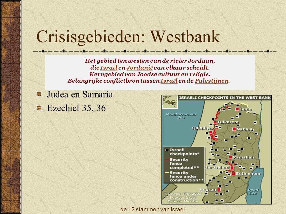 Crisisgebieden: Westbank
