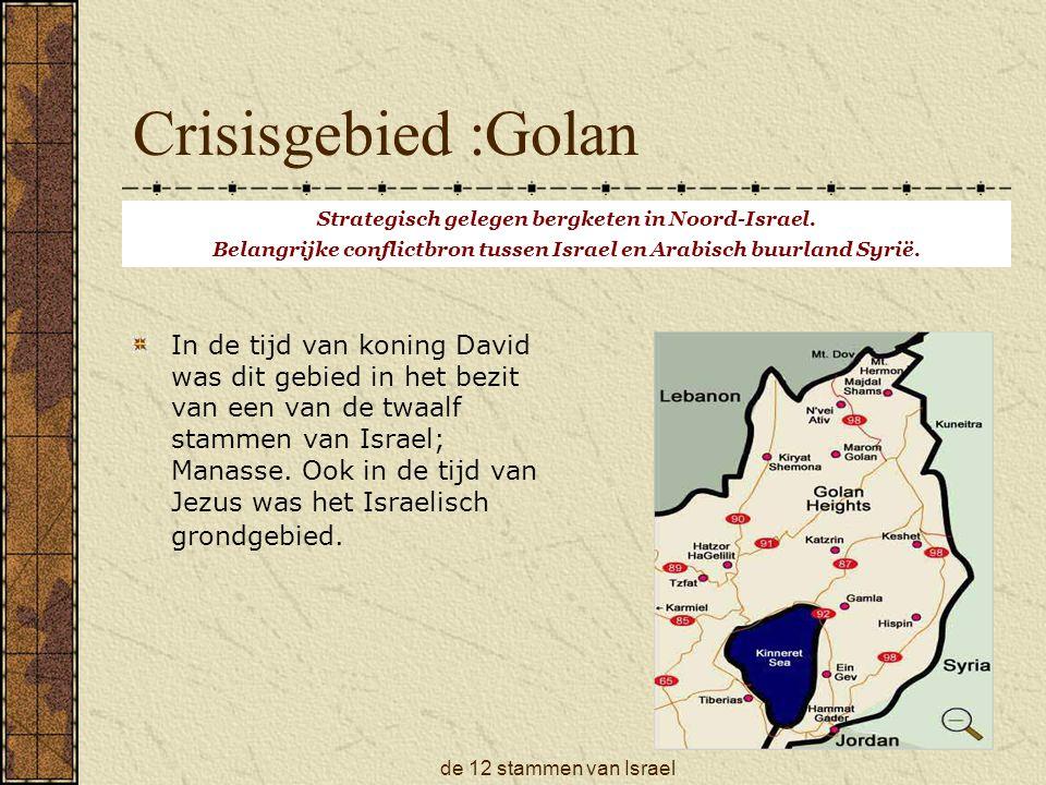 Crisisgebied :Golan Strategisch gelegen bergketen in Noord-Israel. Belangrijke conflictbron tussen Israel en Arabisch buurland Syrië.