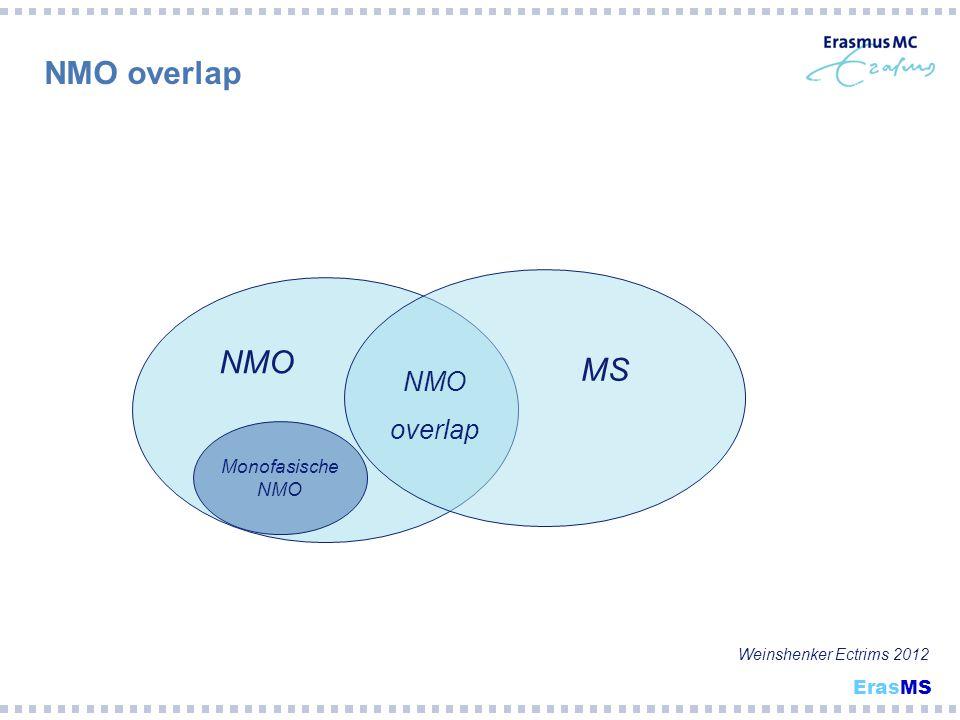 NMO overlap NMO MS NMO overlap Monofasische NMO ErasMS