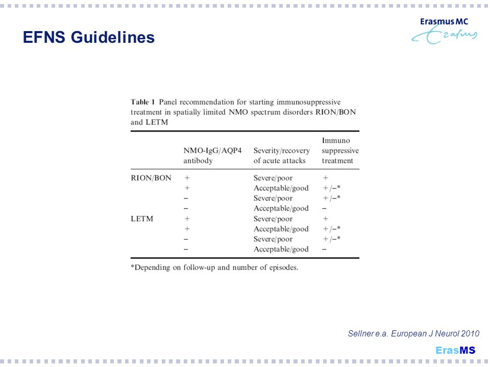 EFNS Guidelines Sellner e.a. European J Neurol 2010 ErasMS