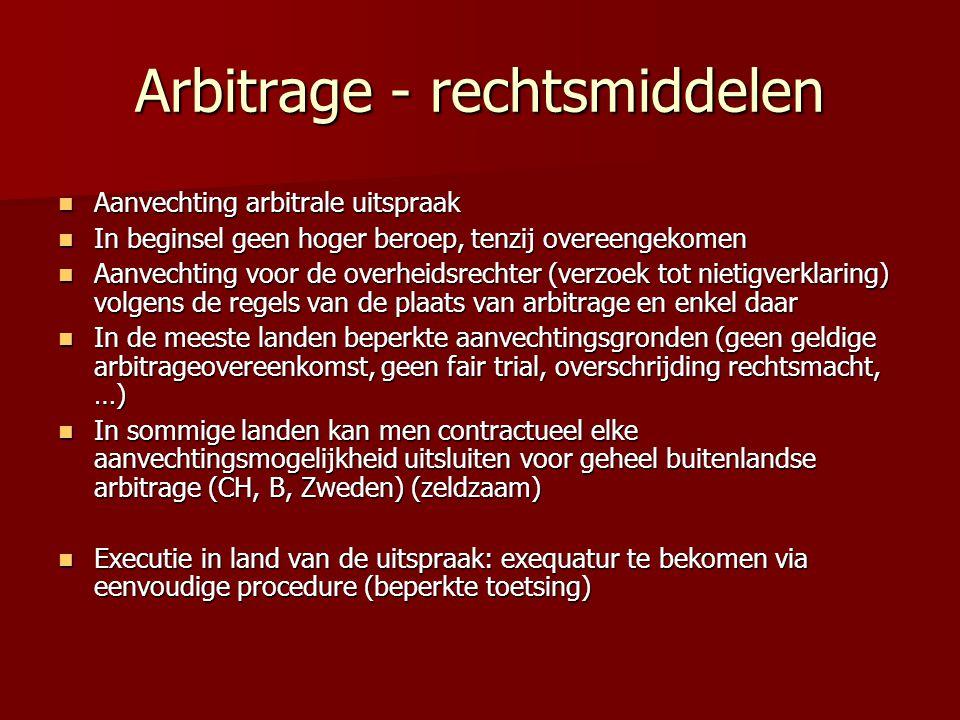 Arbitrage - rechtsmiddelen