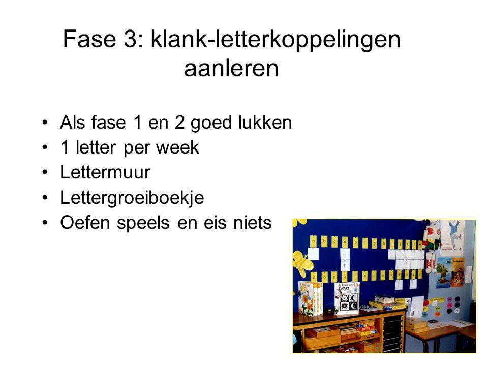 Fase 3: klank-letterkoppelingen aanleren