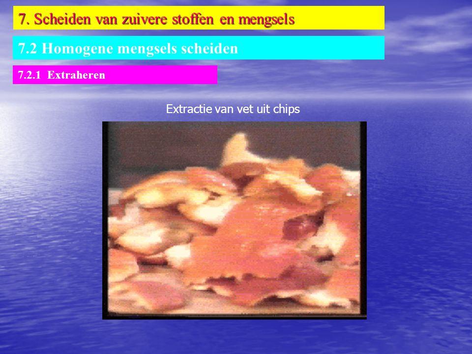 7. Scheiden van zuivere stoffen en mengsels