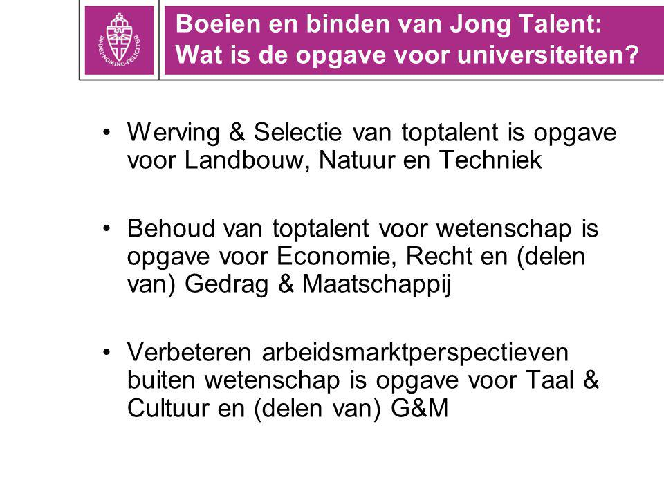 Boeien en binden van Jong Talent: Wat is de opgave voor universiteiten