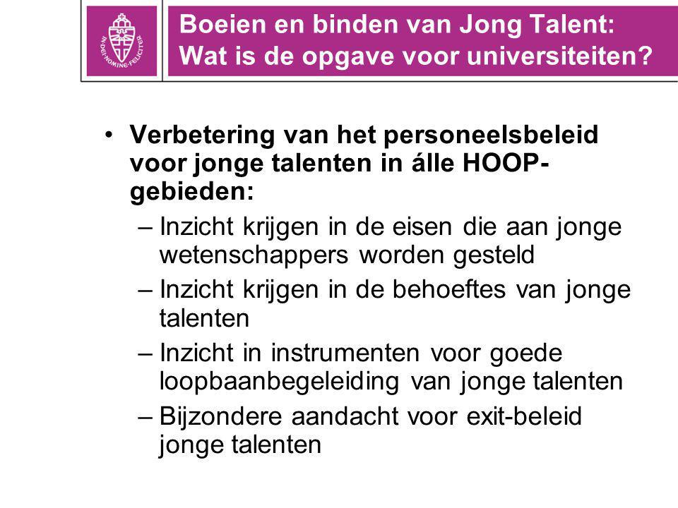 Inzicht krijgen in de behoeftes van jonge talenten