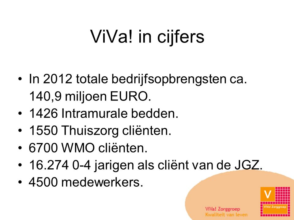 ViVa! in cijfers In 2012 totale bedrijfsopbrengsten ca.