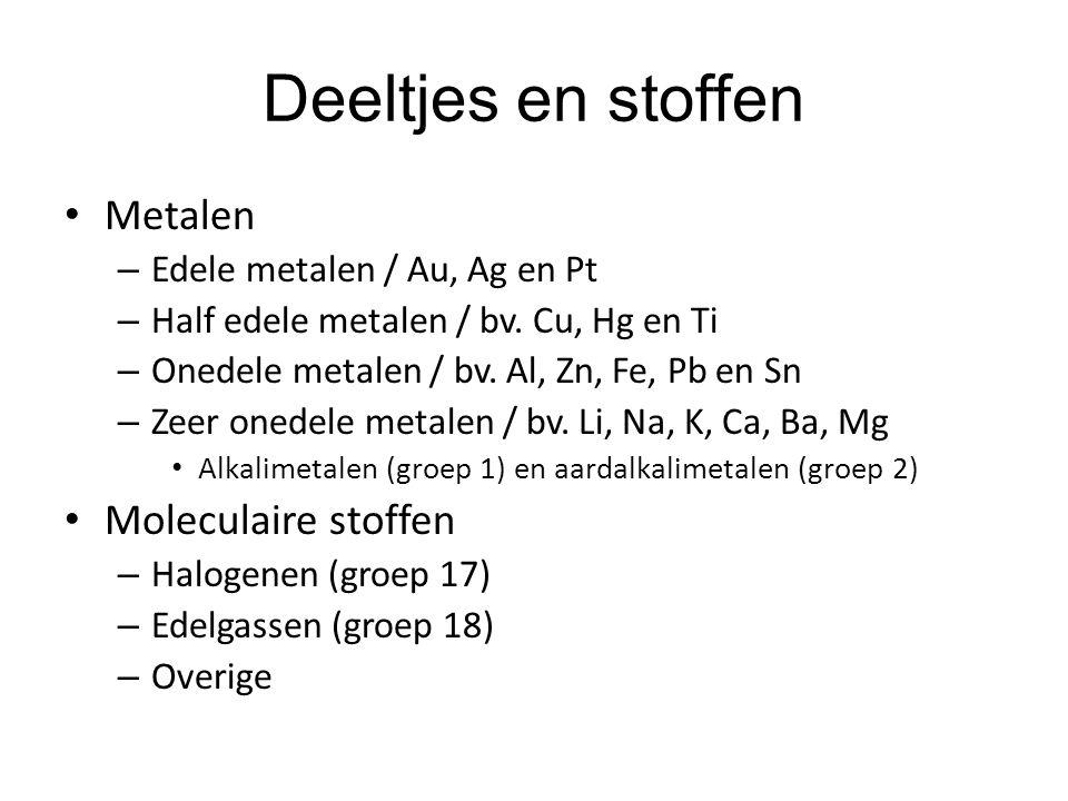 Deeltjes en stoffen Metalen Moleculaire stoffen