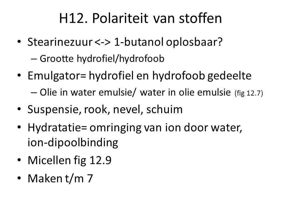 H12. Polariteit van stoffen