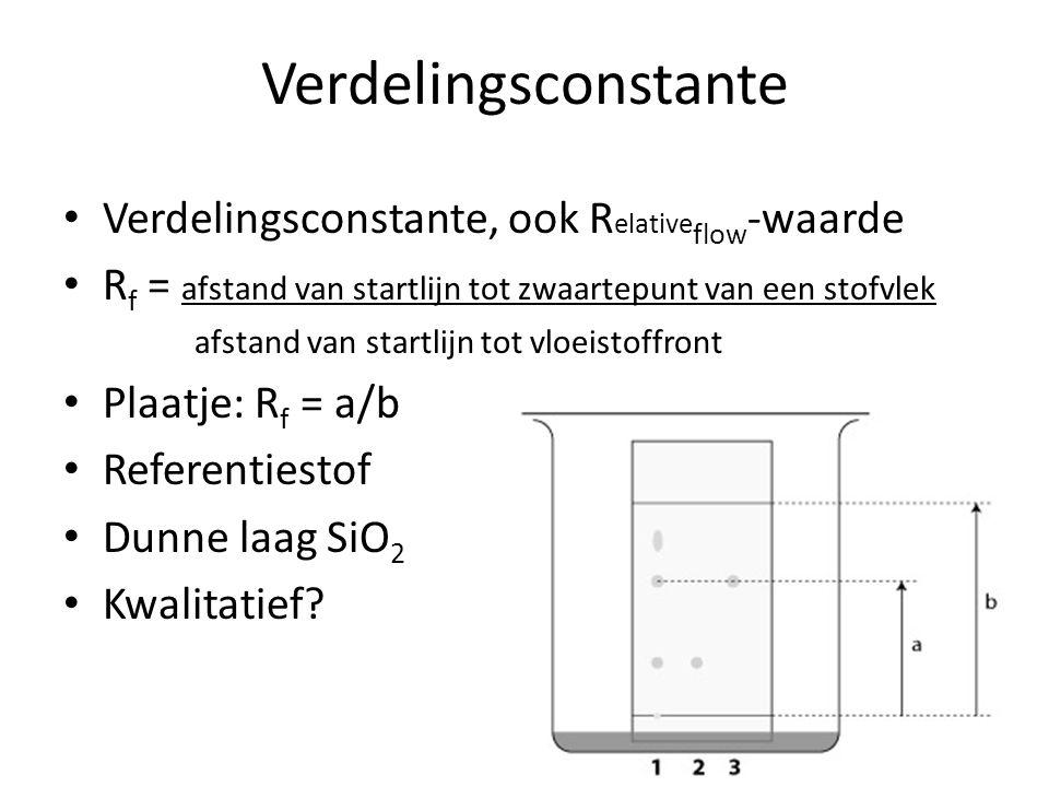 Verdelingsconstante Verdelingsconstante, ook Relativeflow-waarde