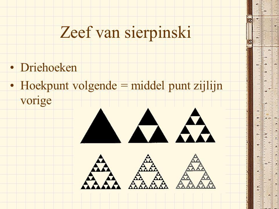 Zeef van sierpinski Driehoeken