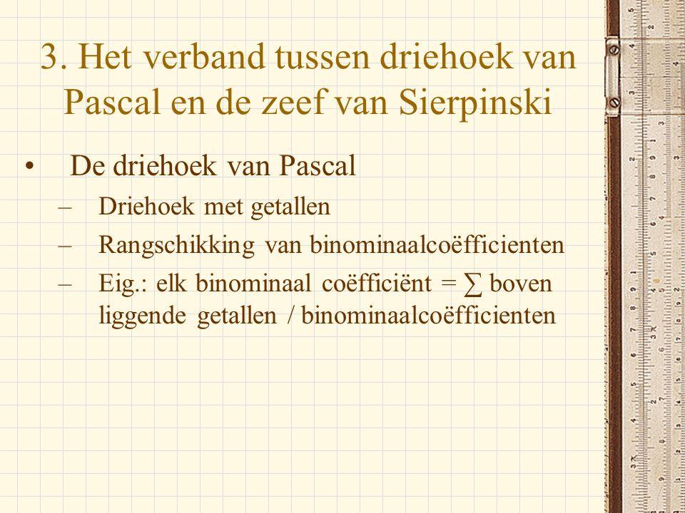 3. Het verband tussen driehoek van Pascal en de zeef van Sierpinski
