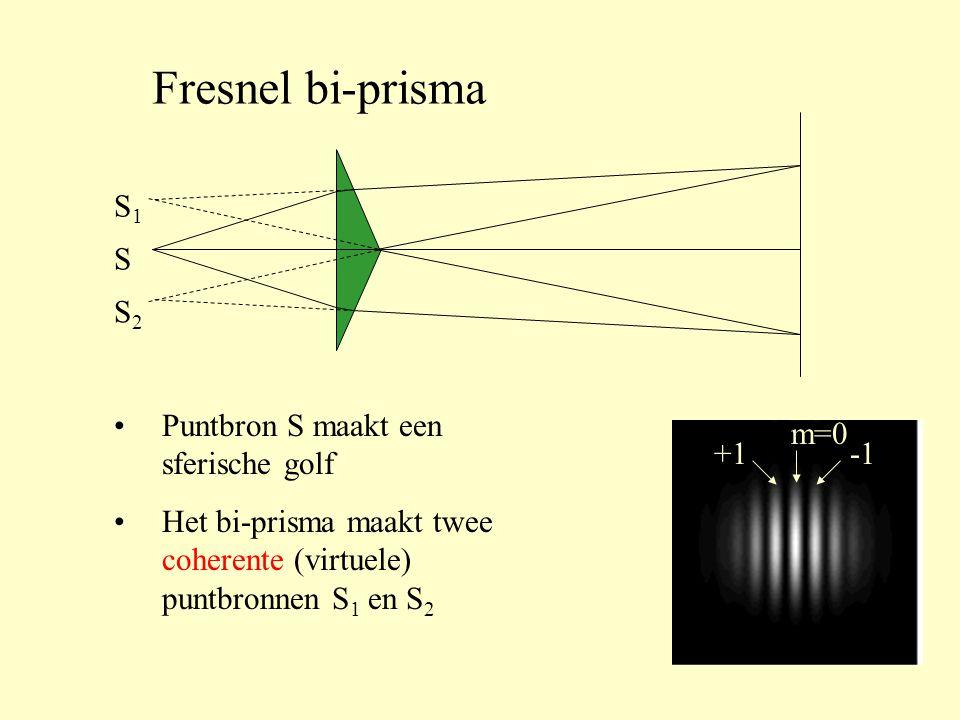 Fresnel bi-prisma S S1 S2 Puntbron S maakt een sferische golf