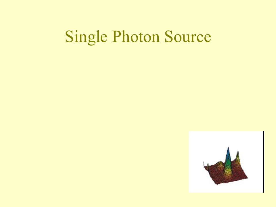 Single Photon Source