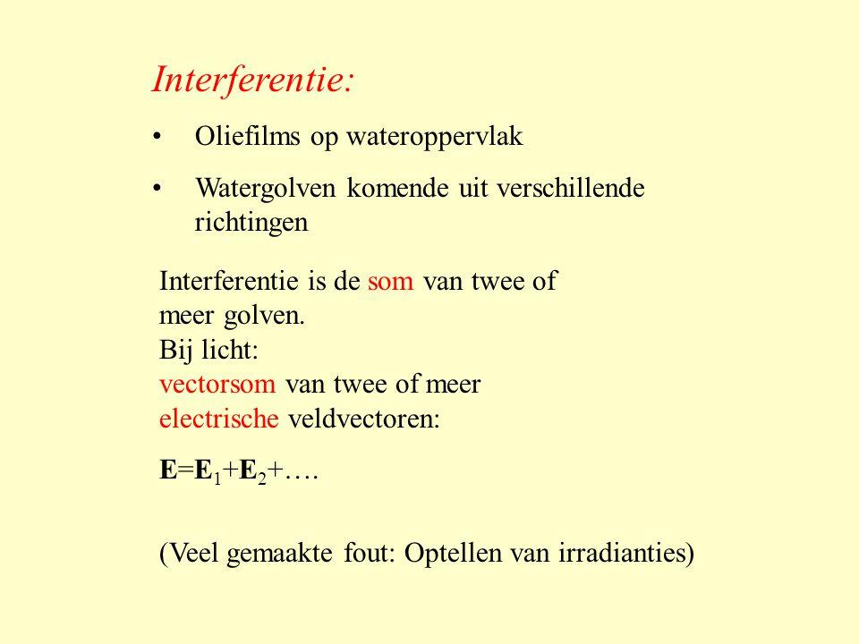Interferentie: Oliefilms op wateroppervlak