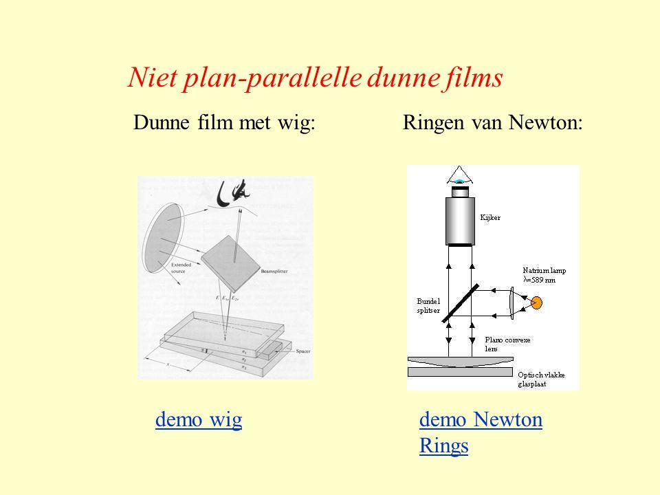 Niet plan-parallelle dunne films