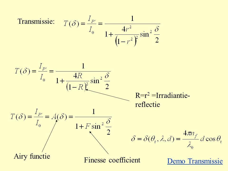 Transmissie: R=r2 =Irradiantie-reflectie Airy functie Finesse coefficient Demo Transmissie