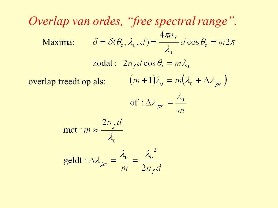 Overlap van ordes, free spectral range .