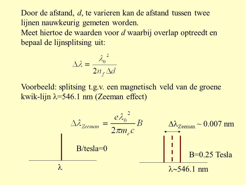 Door de afstand, d, te varieren kan de afstand tussen twee lijnen nauwkeurig gemeten worden.