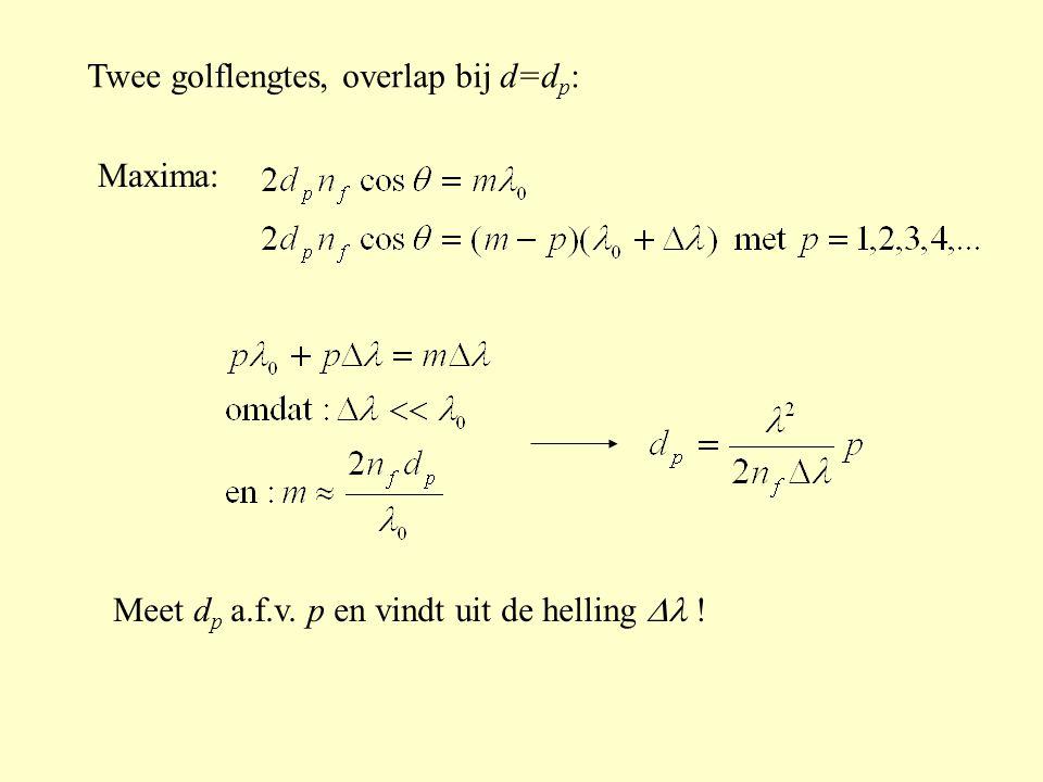 Twee golflengtes, overlap bij d=dp: