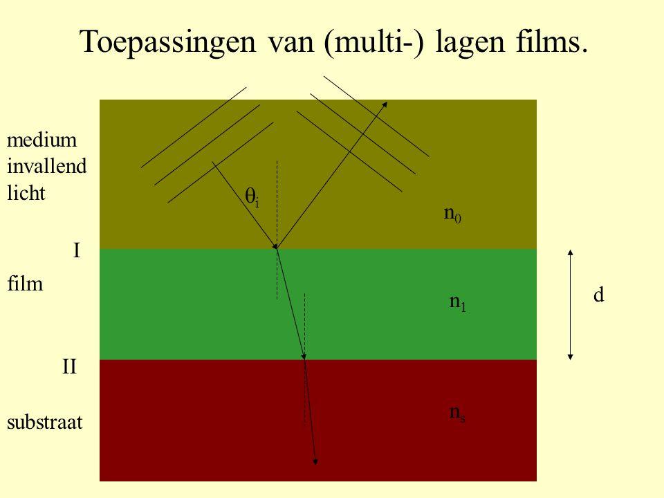 Toepassingen van (multi-) lagen films.