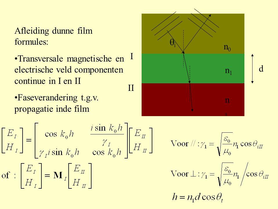 Afleiding dunne film formules: