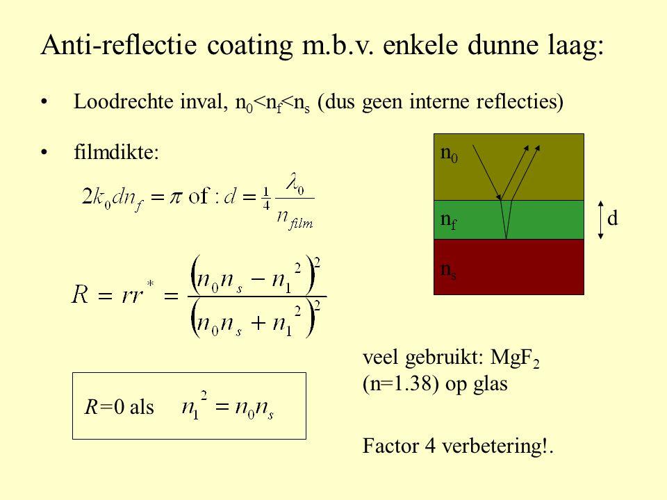 Anti-reflectie coating m.b.v. enkele dunne laag: