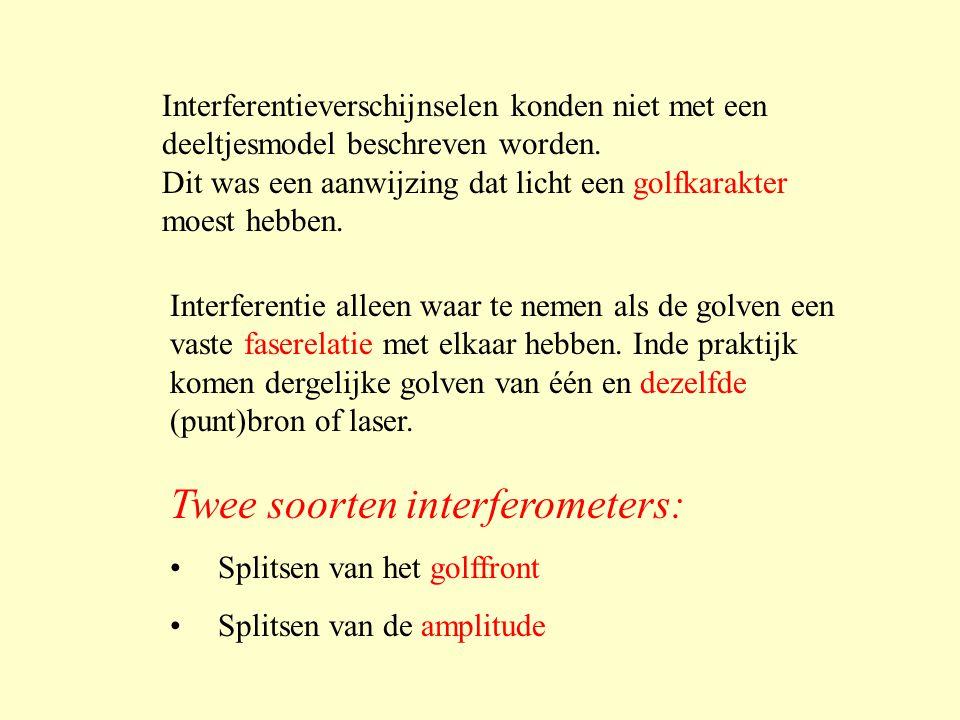 Twee soorten interferometers: