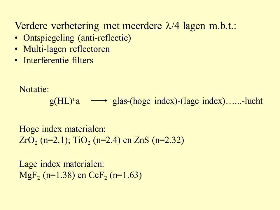 Verdere verbetering met meerdere l/4 lagen m.b.t.: