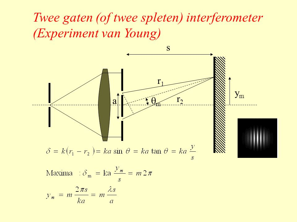 Twee gaten (of twee spleten) interferometer (Experiment van Young)