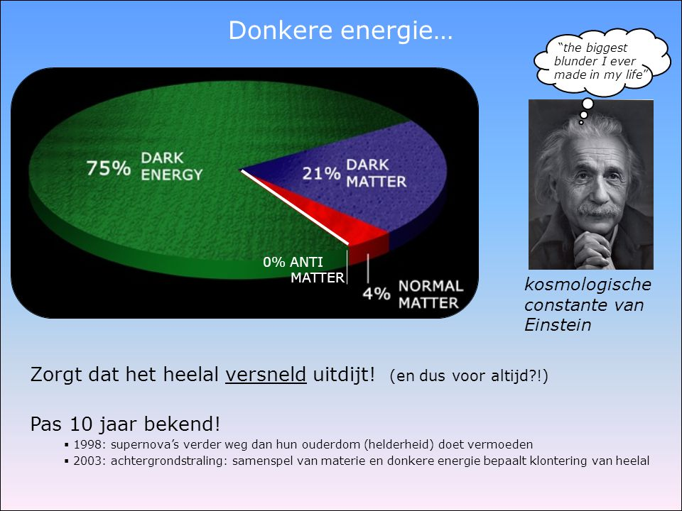 Donkere energie… the biggest blunder I ever made in my life kosmologische constante van Einstein.