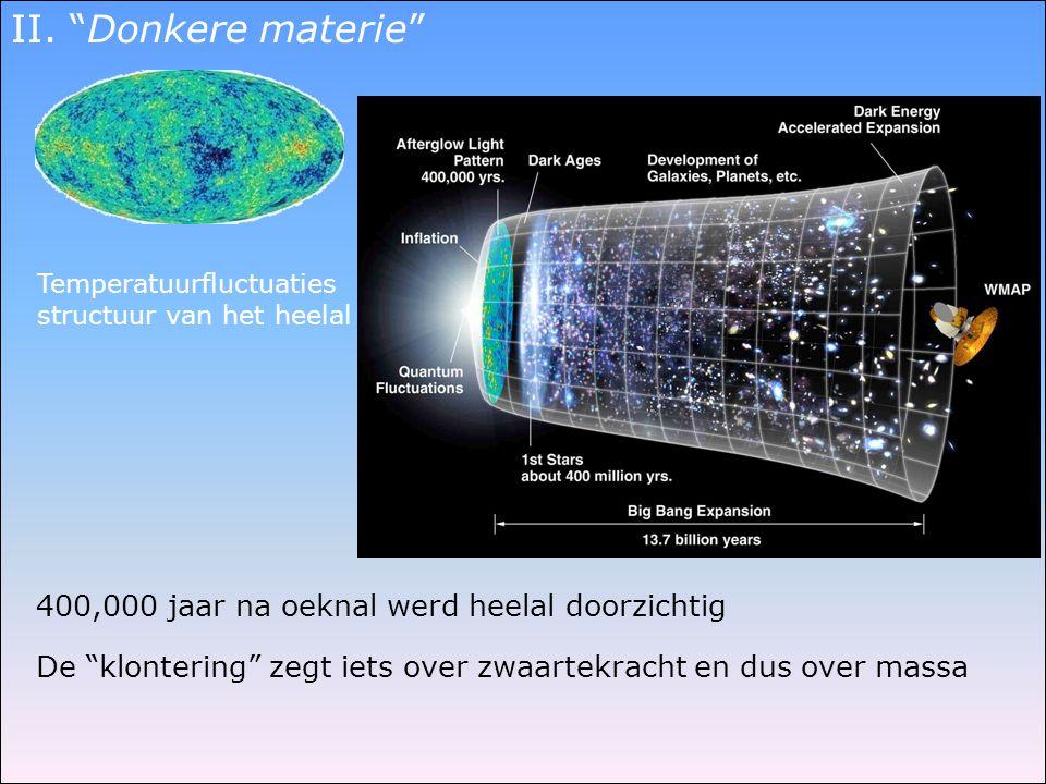 II. Donkere materie 400,000 jaar na oeknal werd heelal doorzichtig