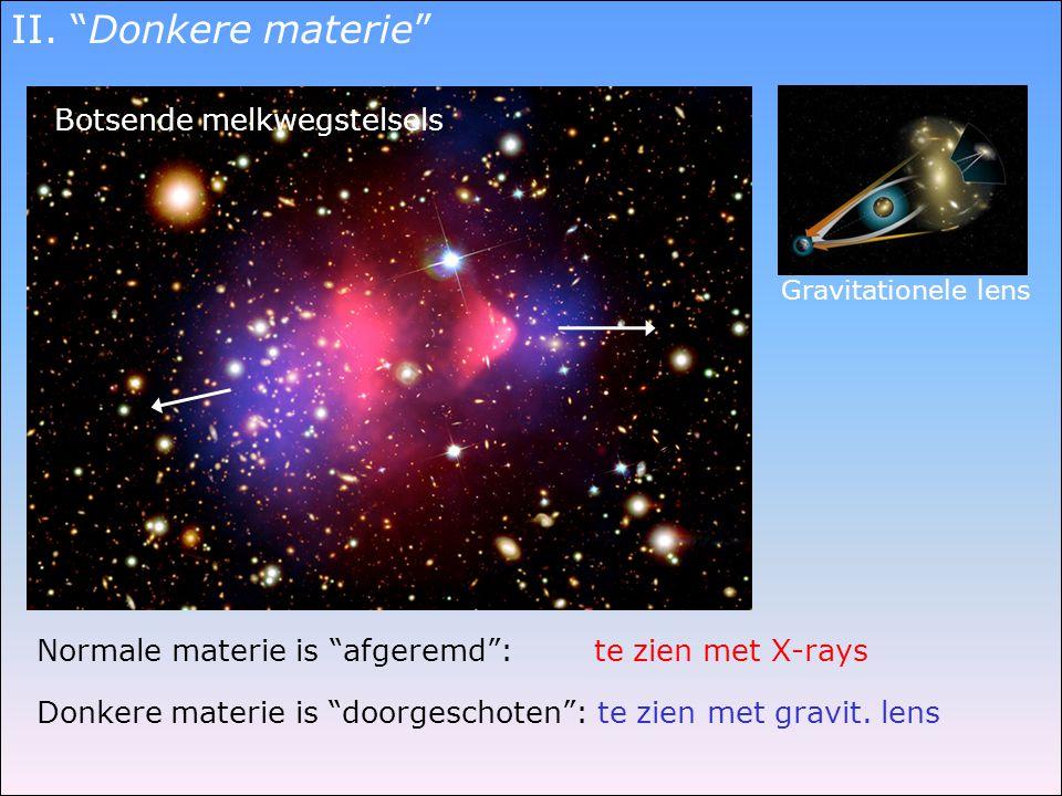 II. Donkere materie Botsende melkwegstelsels