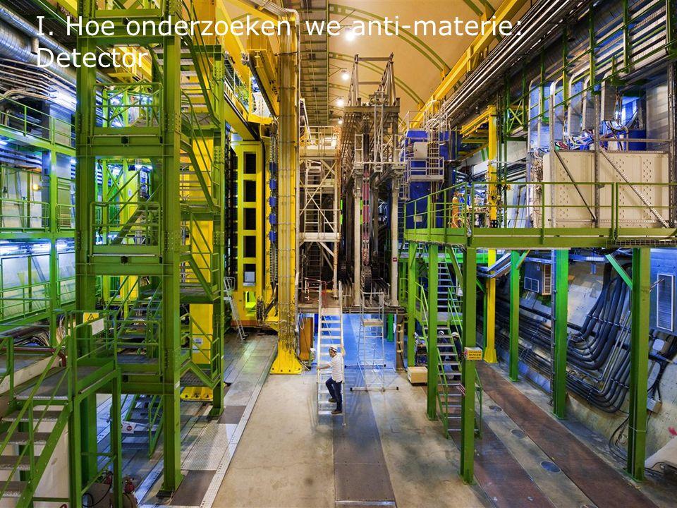 I. Hoe onderzoeken we anti-materie: Detector