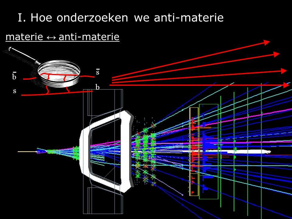 I. Hoe onderzoeken we anti-materie