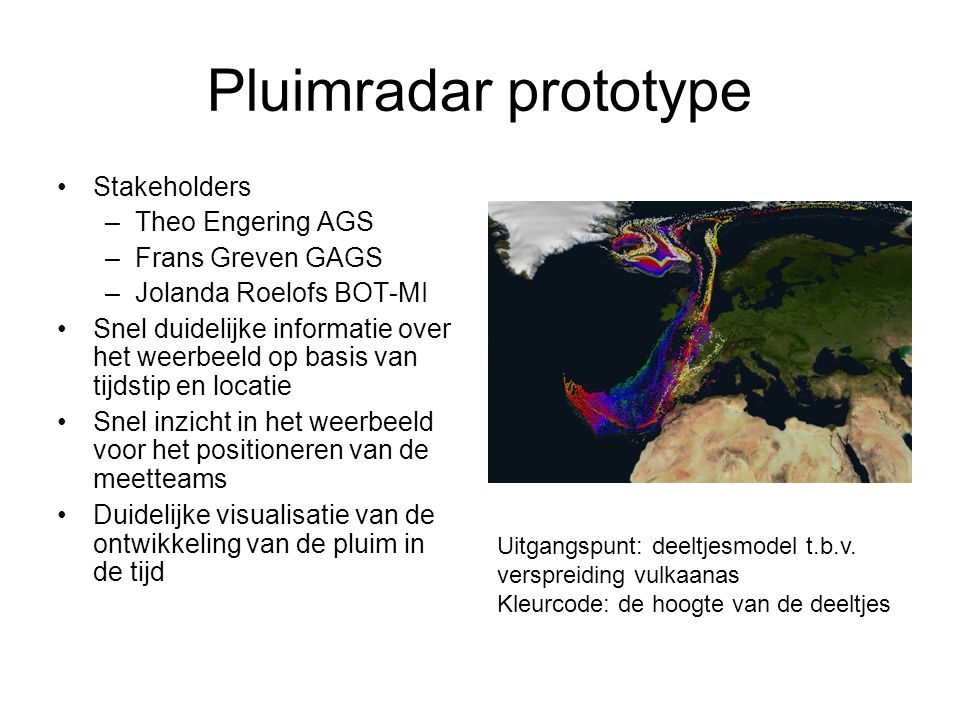 Pluimradar prototype Stakeholders Theo Engering AGS Frans Greven GAGS
