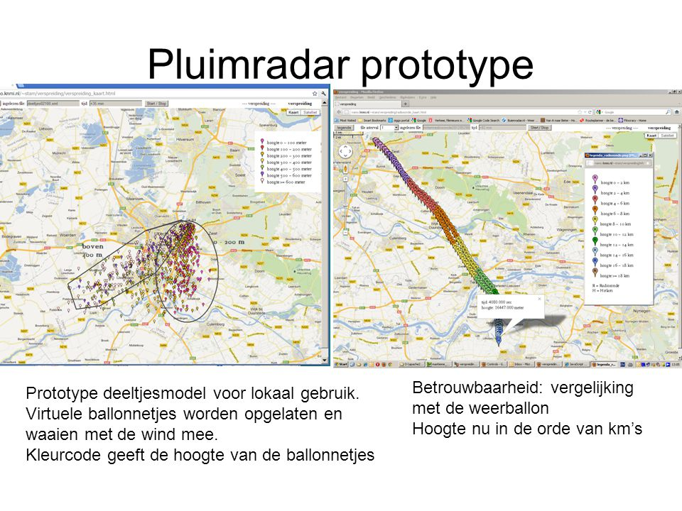 Pluimradar prototype Betrouwbaarheid: vergelijking met de weerballon
