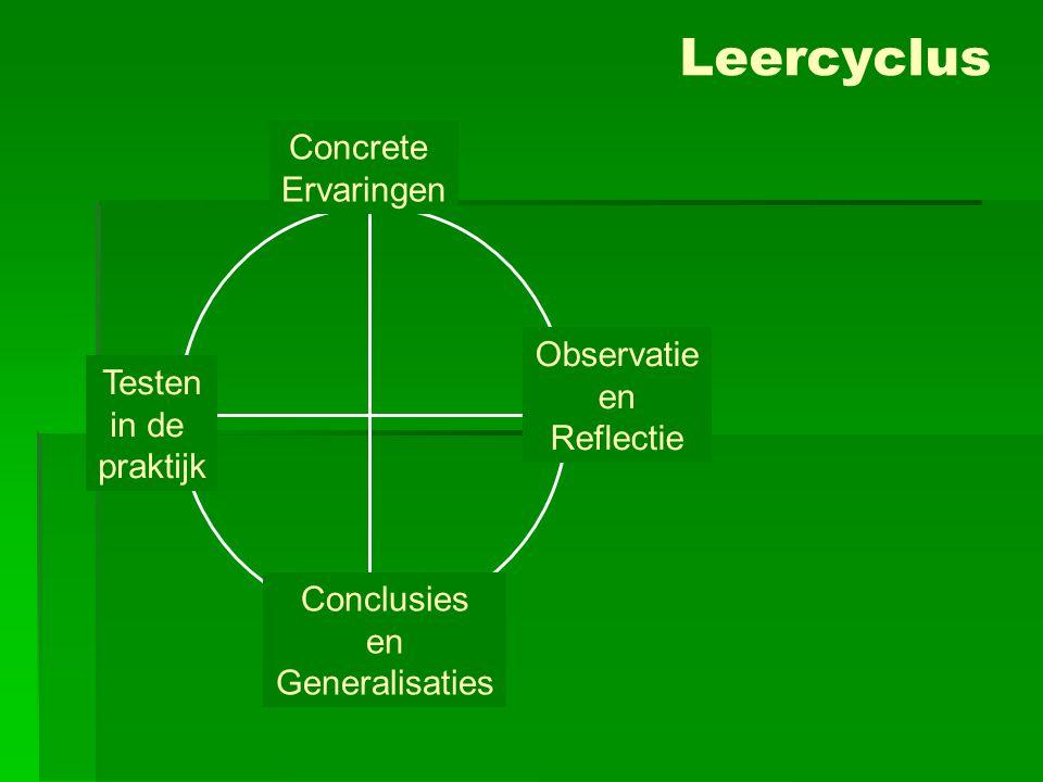 Leercyclus Concrete Ervaringen Observatie en Testen Reflectie in de