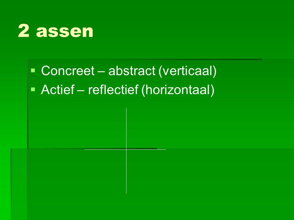 2 assen Concreet – abstract (verticaal)