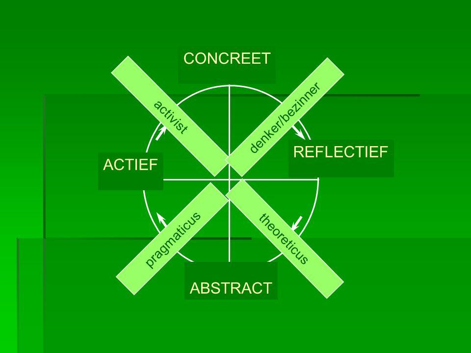 CONCREET REFLECTIEF ACTIEF ABSTRACT denker/bezinner activist