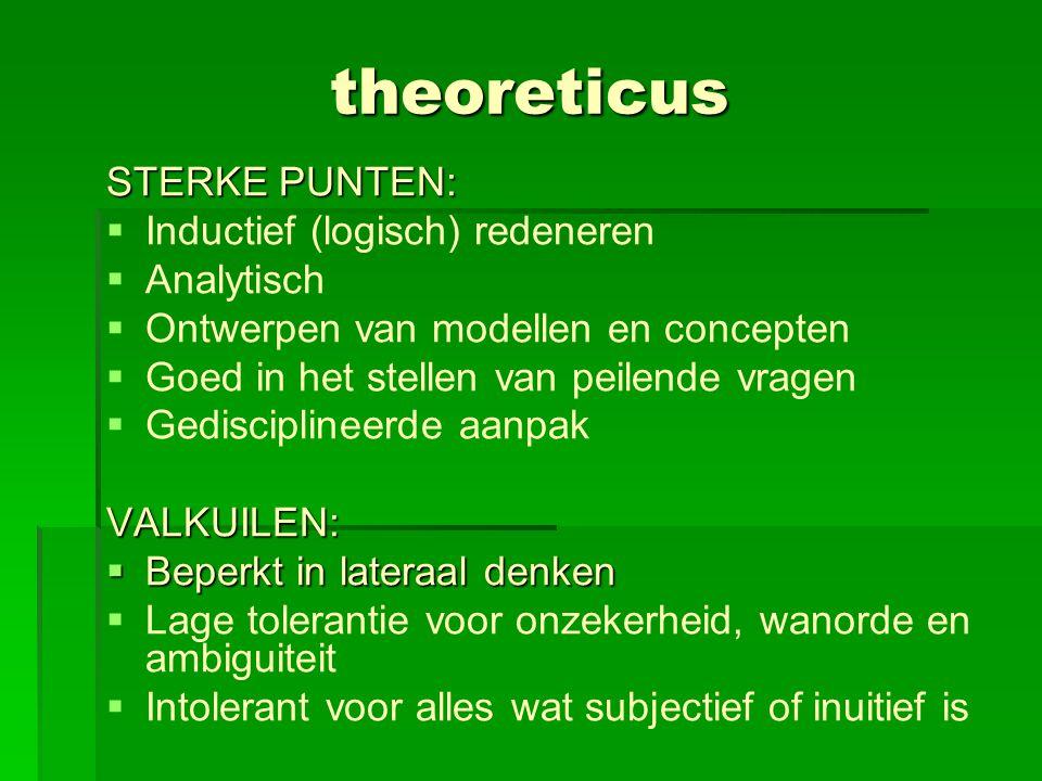 theoreticus STERKE PUNTEN: Inductief (logisch) redeneren Analytisch