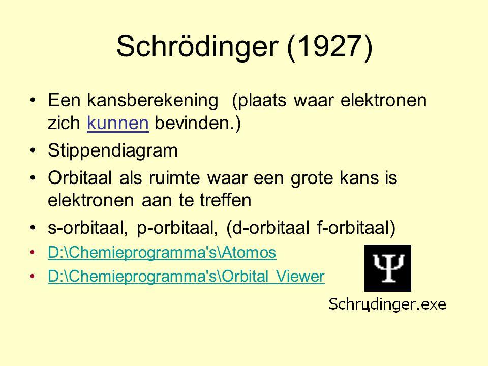 Schrödinger (1927) Een kansberekening (plaats waar elektronen zich kunnen bevinden.) Stippendiagram.