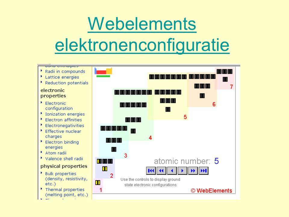 Webelements elektronenconfiguratie