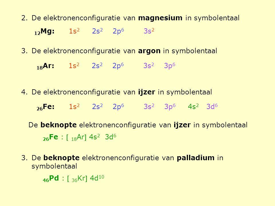 De elektronenconfiguratie van magnesium in symbolentaal