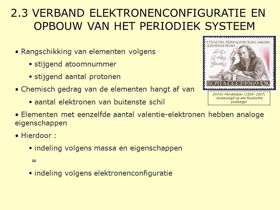 2.3 VERBAND ELEKTRONENCONFIGURATIE EN OPBOUW VAN HET PERIODIEK SYSTEEM