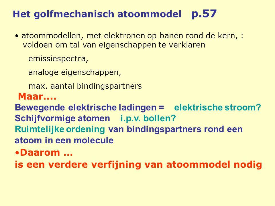 Het golfmechanisch atoommodel p.57