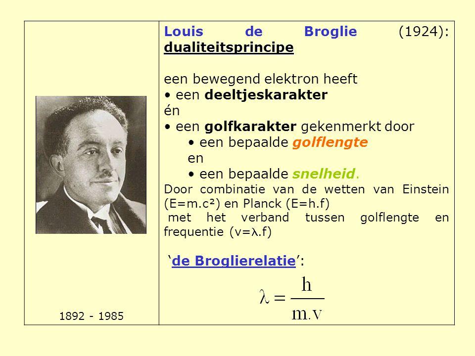 Louis de Broglie (1924): dualiteitsprincipe