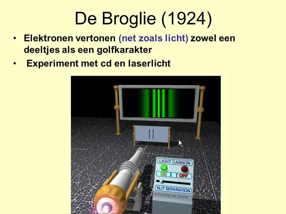 De Broglie (1924) Elektronen vertonen (net zoals licht) zowel een deeltjes als een golfkarakter.