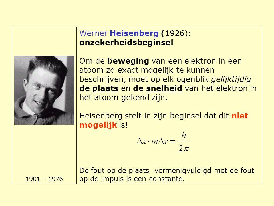 Werner Heisenberg (1926): onzekerheidsbeginsel