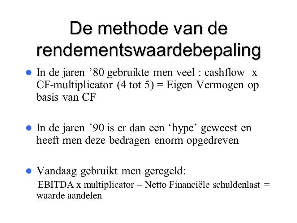 De methode van de rendementswaardebepaling